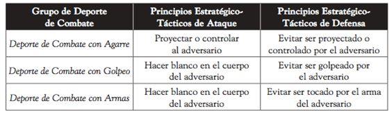 Educando El Portal De La Educaci 243 N Dominicana border=