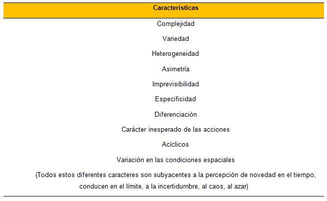 reglas basicas del voleibol resumen
