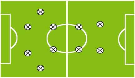 Esquemas Tacticos de futbol