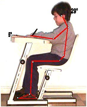 Ergonomia da sala de aula constrangimentos posturais for Medidas de mobiliario escolar inicial